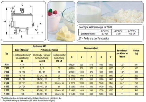 Pasteurisator Premium 50 - 1000 l